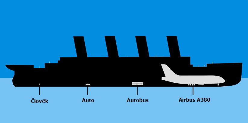 Srovnání velikosti Titanicu. 26f3f52aea